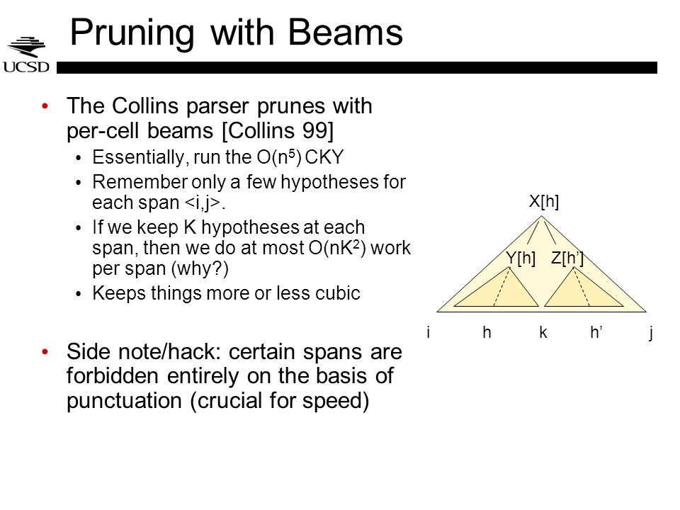 Pruning with Beams The Collins parser prunes with per-cell beams [Collins 99] Essentially, run the O(n5) CKY.